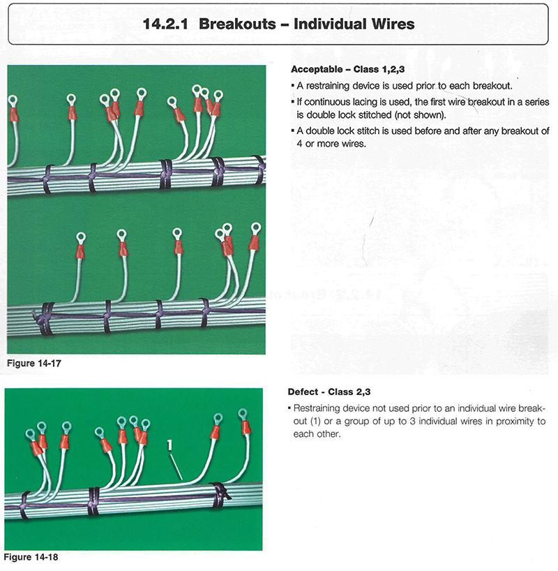 Remarkable Oem Wiring Harness Manufacturers Association Wiring Digital Resources Jebrpkbiperorg