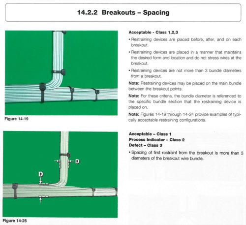 oem wiring harness manufacturer s association rh whma org Workmanship Standards Machining Workmanship Standards Machining