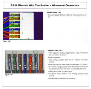 ipc/whma-a-620 standard, discrete wire termination