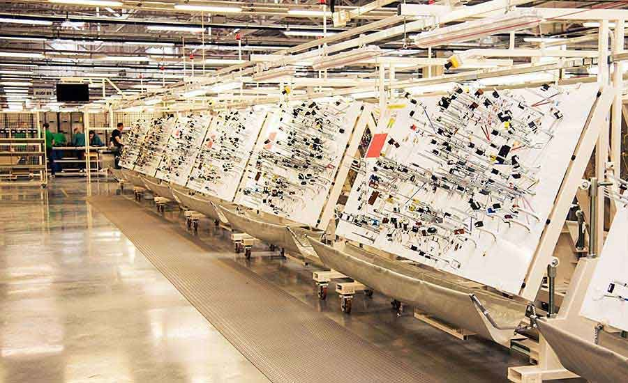 Wire Harness Assembly: Business Outlook